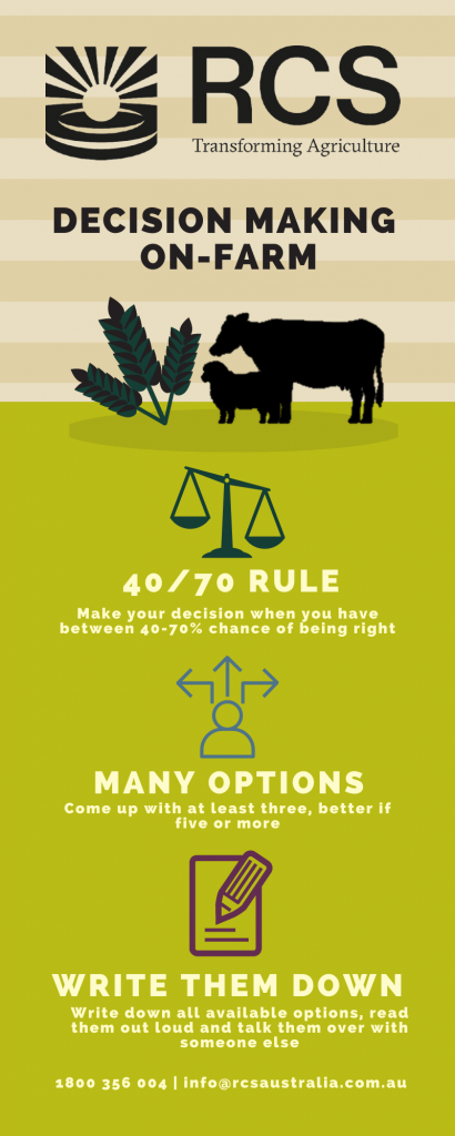 making decisions on-farm infographic